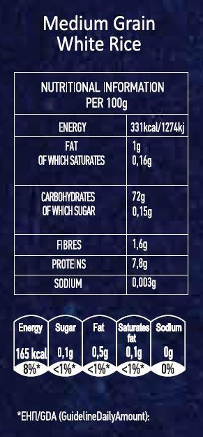 nutritional EN